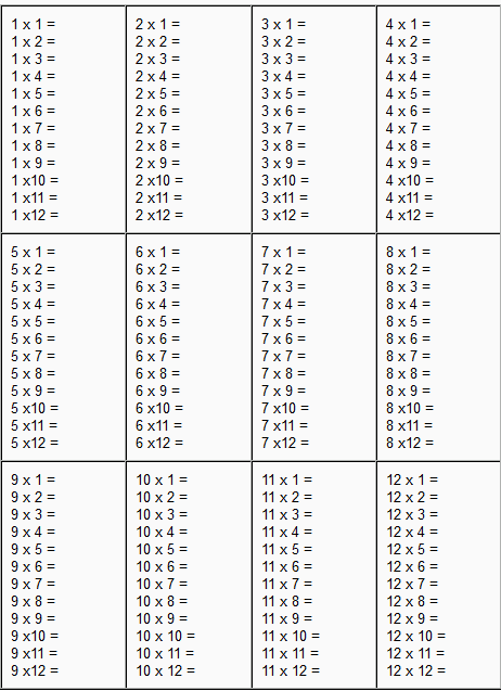 ... ://www.math-help-multiplication-tables.com/12-times-table-chart.html
