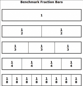 math worksheet : benchmark fraction bars » the teachers  cafe : Fraction Bar Worksheet