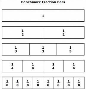 Comparing Fractions Worksheets – The Teachers' Cafe – Common Core ...