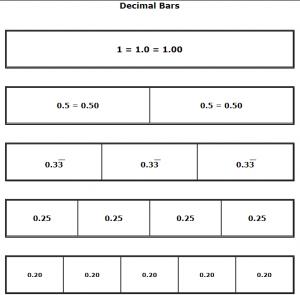 Decimal Bars