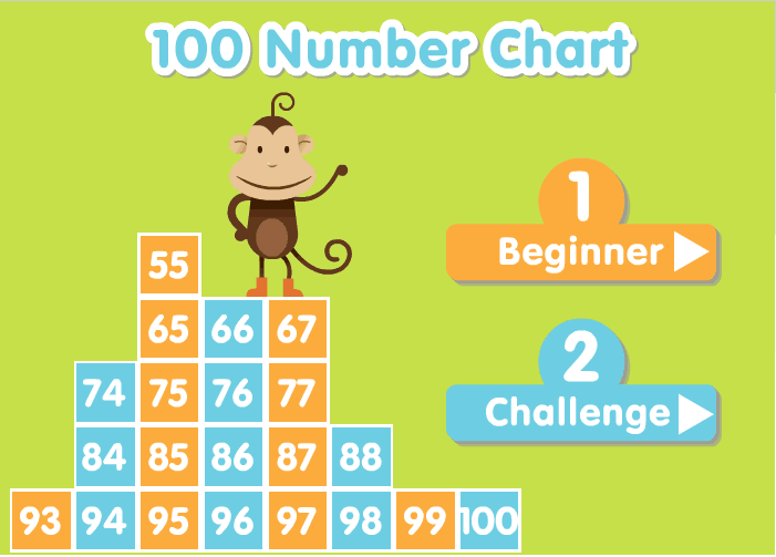 Interactive 99 or 100 Number Chart » The Teachers' Cafe