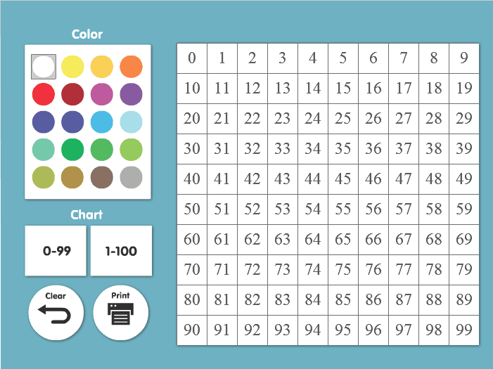 Interactive 99 Or 100 Number Chart The Teachers' Cafe Mon. Interactive 99 Or 100 Number Chart The Teachers' Cafe Mon Core Resources. Printable. 100 Number Chart Printable At Clickcart.co
