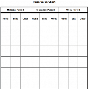 Old Fashioned image with regard to place value chart printable
