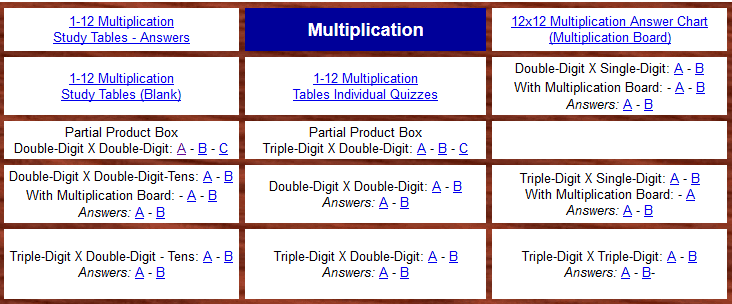 Multidigit Multiplication Worksheets The Teachers' Cafe Mon. Multidigit Multiplication Worksheets The Teachers' Cafe Mon Core Resources. Worksheet. 12 Multiplication Worksheets At Clickcart.co