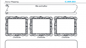 picture relating to Free Printable Story Map named Tale Mapping Worksheet: Grades 3-5 The Instructors Restaurant