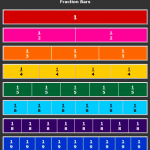 interactive fraction bars